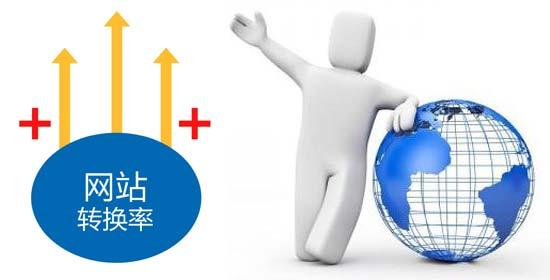 快速提升网站转化率的四个优化点!-1 (转化率,网站)